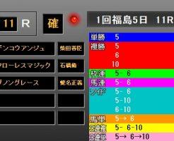 福島牝馬S2019 レース結果