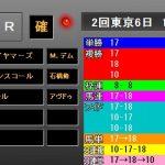 NHKマイルC2019 レース結果