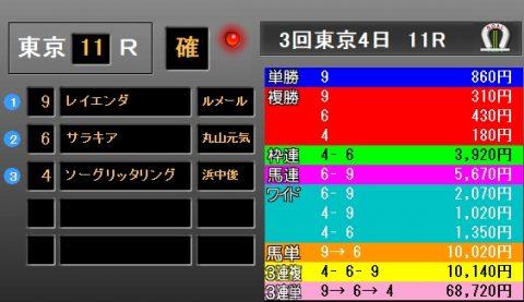 エプソムC2019 レース結果