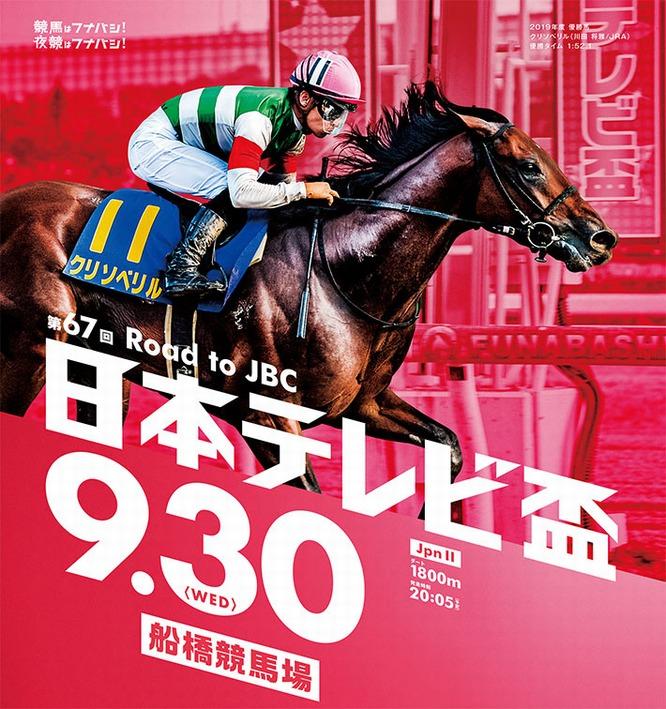 日本テレビ盃2020