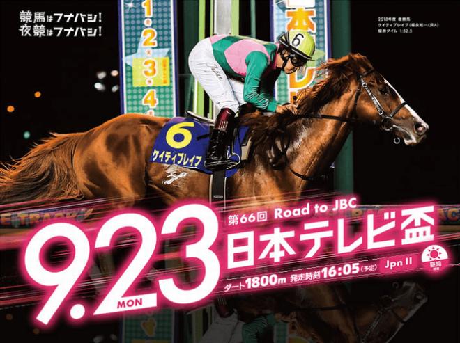 日本テレビ盃2019 予想