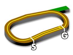 中京ダート1900m コース図